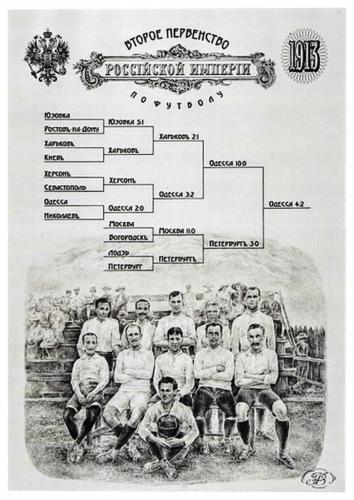 Второе первенство Российской империи по футболу. 1913 г.